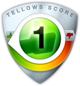 tellows Score 1 zu 89674898828